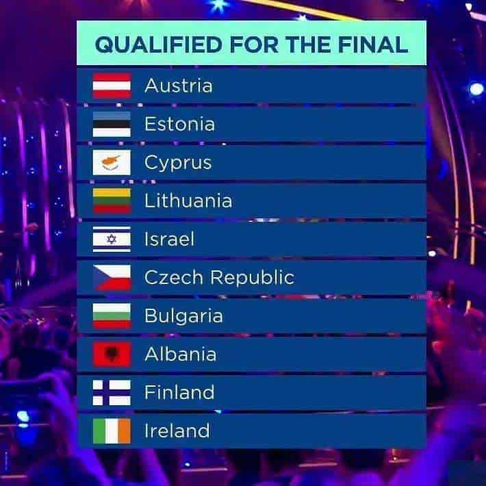Israel win Eurovision while Ireland finish 16th