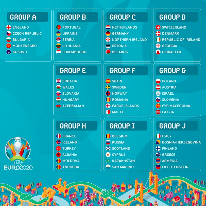 Greece handed inviting draw for UEFA Euro 2020 qualifying 3