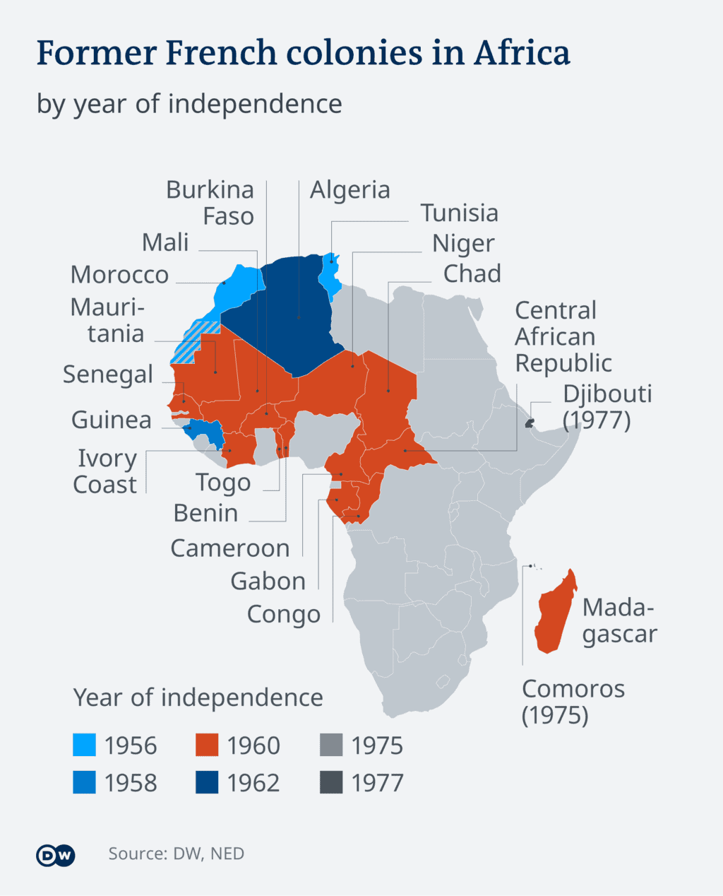 France French colonies in Africa.