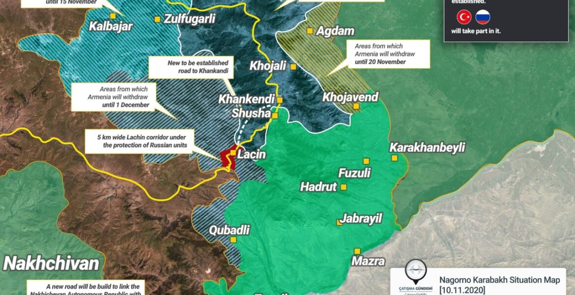 The division of Artsakh. Russia