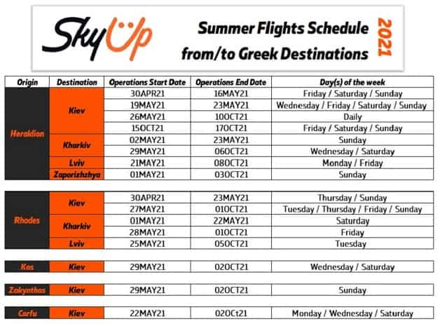 SkyUp Airlines will fly to 5 Greek islands in summer 2021