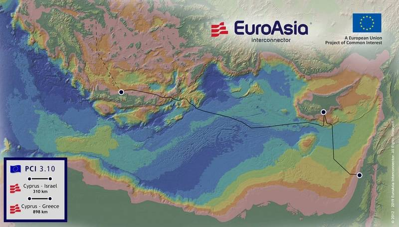 US expresses support for the EuroAsia Interconnector project