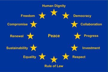 Europe Day is observed every year on May 9 2