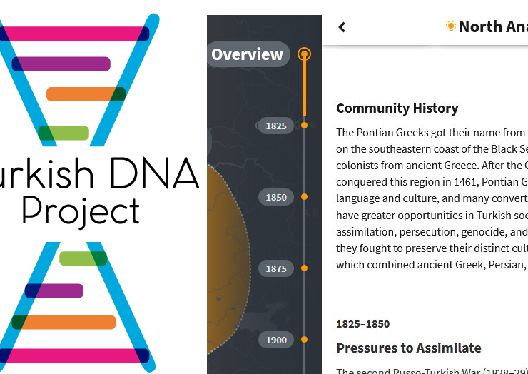 Turkish DNA Project