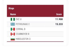 Eleftherios Petrounias is through to the final in the Tokyo Games 3