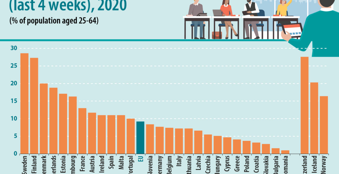 Greece, Cyprus have amongst lowest adult learning participation rates in Europe 1